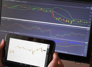 Koronawirus, a inwestowanie na rynku walut